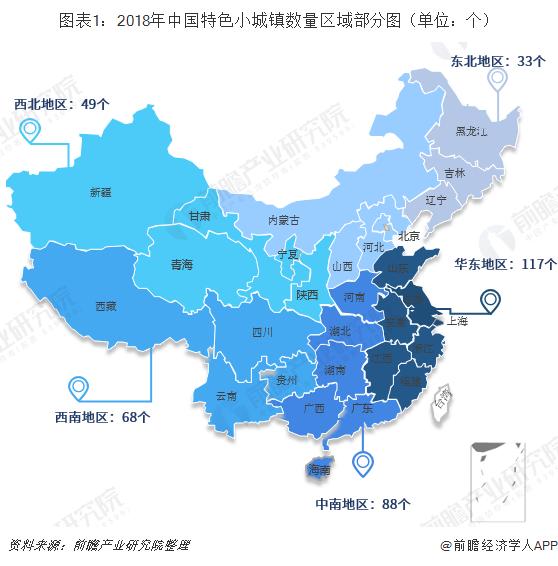 图表1:2018年中国特色小城镇数量区域部分图(单位:个)