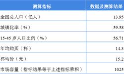 2018年中国<em>奶茶</em>行业市场分析与发展趋势 行业整体市场空间可观【组图】