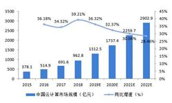 2019年中国<em>云安</em><em>全</em>行业市场现状及发展趋势分析 中国<em>云安</em><em>全</em>行业快速崛起 智能安全是新方向