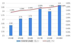 2019年中国<em>水运</em>建设行业现状和市场前景分析,海洋运输在水上运输中地位举足轻重【组图】