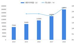 2018年中国冷藏车市场发展现状  轻型冷藏车更受市场青睐【组图】