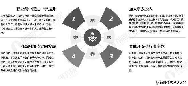 中国烘炉、熔炉及电炉行业发展趋势分析情况