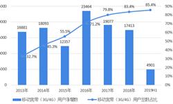 2019年中国通信行业发展现状与趋势分析 中国移动通信用户数据一直稳步提升【组图】