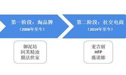 2019年中国化妆品行业市场现状及发展趋势分析 电商渠道为本土化妆品企业带来新机遇