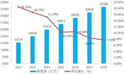 2018年中国医药流通行业市场发展现状分析 医药流通增速放缓,行业转型升级加速