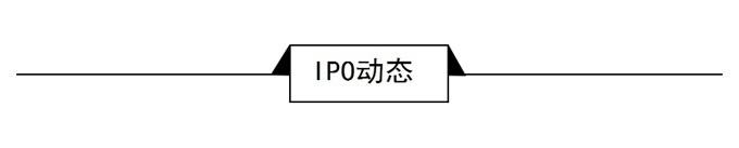 麒麟990芯片发布