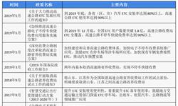 十张图读懂中国<em>ETC</em>行业现状 <em>ETC</em>用户数量将大幅扩张
