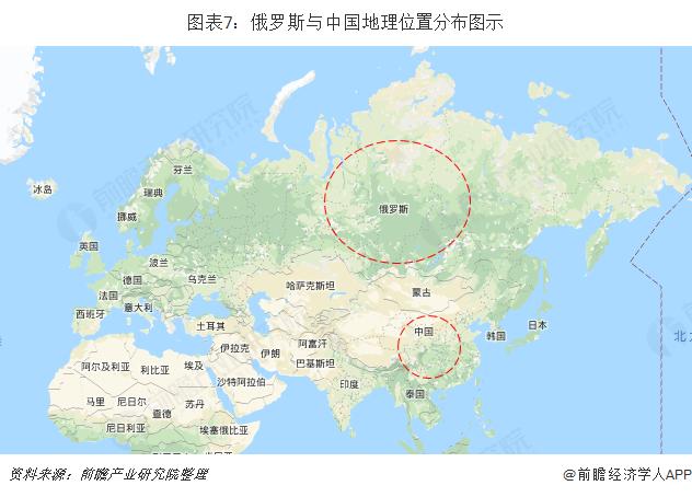 图表7:俄罗斯与中国地理位置分布图示
