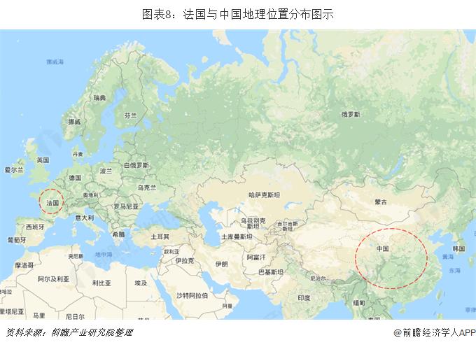图表8:法国与中国地理位置分布图示