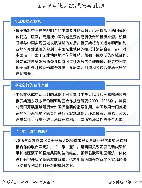 图表16:中俄双边贸易发展新机遇