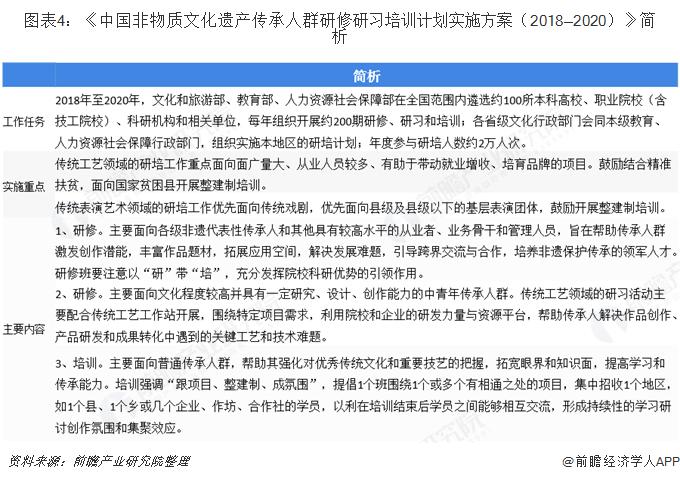 图表4:《中国非物质文化遗产传承人群研修研习培训计划实施方案(2018—2020)》简析