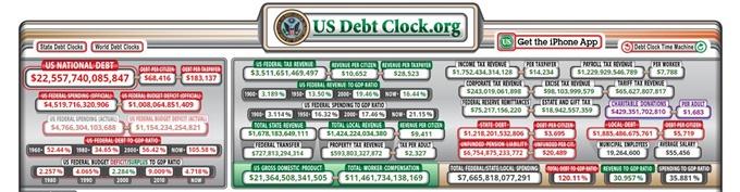 美财政预算破万亿