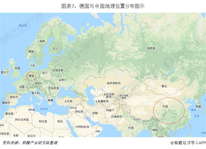 图表7:德国与中国地理位置分布图示