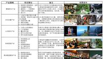 重庆四面山景区旅游规划案例
