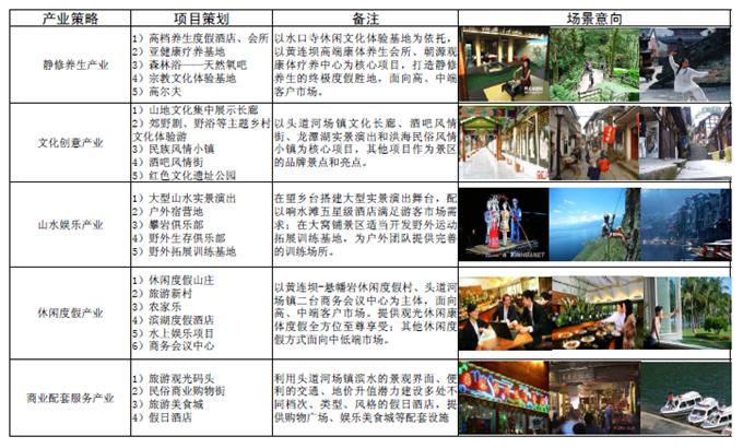 四面山景区旅游发展规划