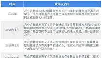 农业农村部:中央财政支持农业产业化联合体