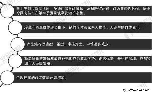 2018年中国冷藏车市场特点分析情况