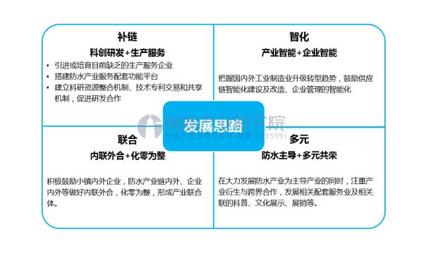 山东寿光防水智造特色小镇产业规划案例