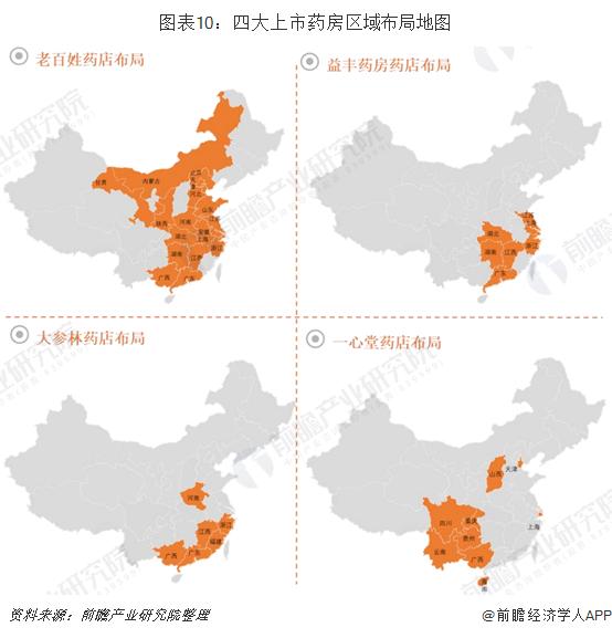 图表10:四大上市药房区域布局地图