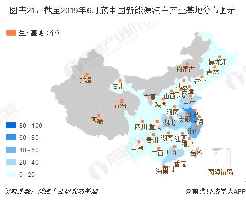 图表21:截至2019年6月底中国新能源汽车产业基地分布图示