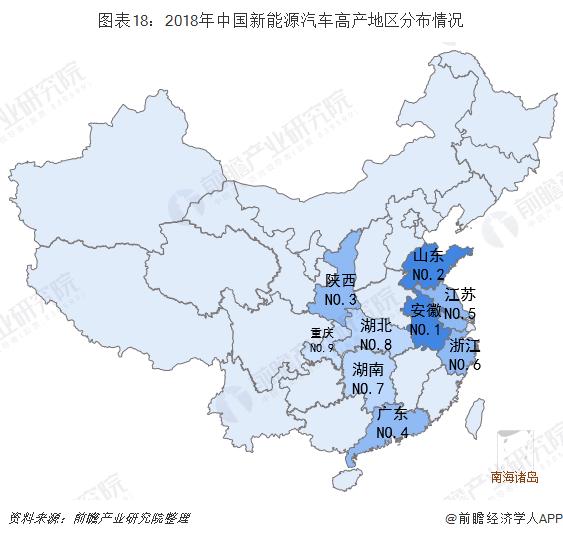 图表18:2018年中国新能源汽车高产地区分布情况