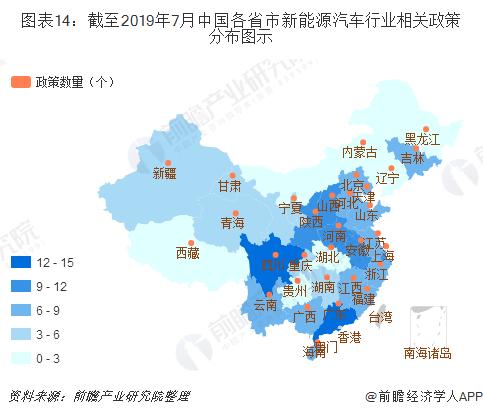 图表14:截至2019年7月中国各省市新能源汽车行业相关政策分布图示