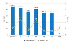 2019年1-8月集成电路产量及增长情况分析