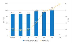 2019年1-8月光电子器件产量及增长情况分析
