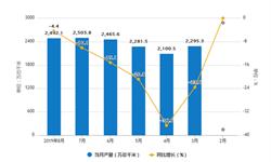 2019年1-8月中国光缆产量及增长情况分析