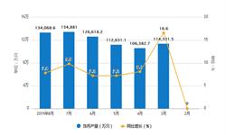 2019年1-8月<em>锂电池</em>产量及增长情况分析