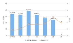 2019年1-8月中国<em>工业锅炉</em>产量及增长情况分析