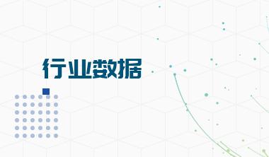 2019年Q3中国大豆行业市场分析:进口量达到6451万吨 出口量达到8万吨