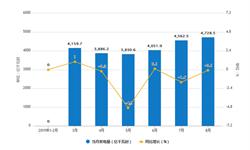 2019年1-8月全国<em>火力发电</em>量及增长情况分析