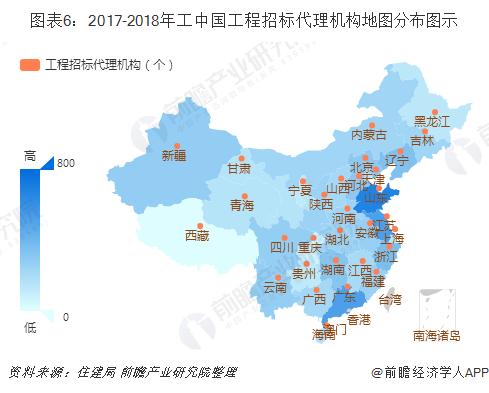 图表6:2017-2018年工中国工程招标代理机构地图分布图示