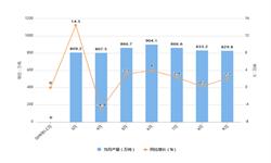 2019年1-9月中国<em>磷矿</em>石产量及增长情况分析