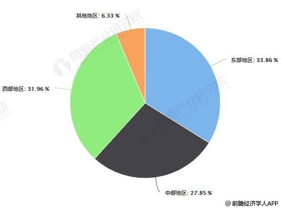 2019年H1中国瓷砖地区消费需求占比统计情况