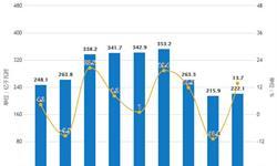 2019年前8月中国发电行业市场分析:<em>发电量</em>超4.7万亿千瓦时 山东省<em>发电量</em>位居首位