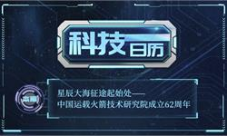 科技日历丨中国运载火箭技术研究院成立62周年