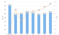 2019年9月广西水泥产量及增长情况分析