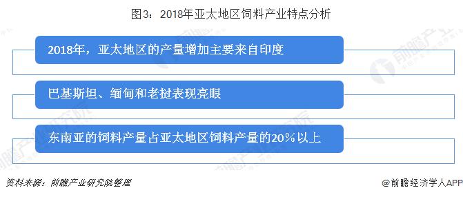 图3:2018年亚太地区饲料产业特点分析