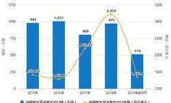 2019年Q3中国焦炭行业市场分析:产量超3.54亿吨 出口量突破500万吨