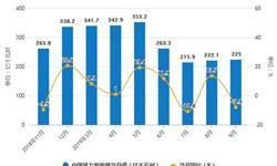 2019年Q3中国发电行业市场分析:发电量接近5.3万亿千瓦时 山东省发电量位居首位