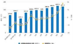 2019年前10月中国<em>集成电路</em>行业市场分析:产量超1600亿块 进口量接近3560亿个