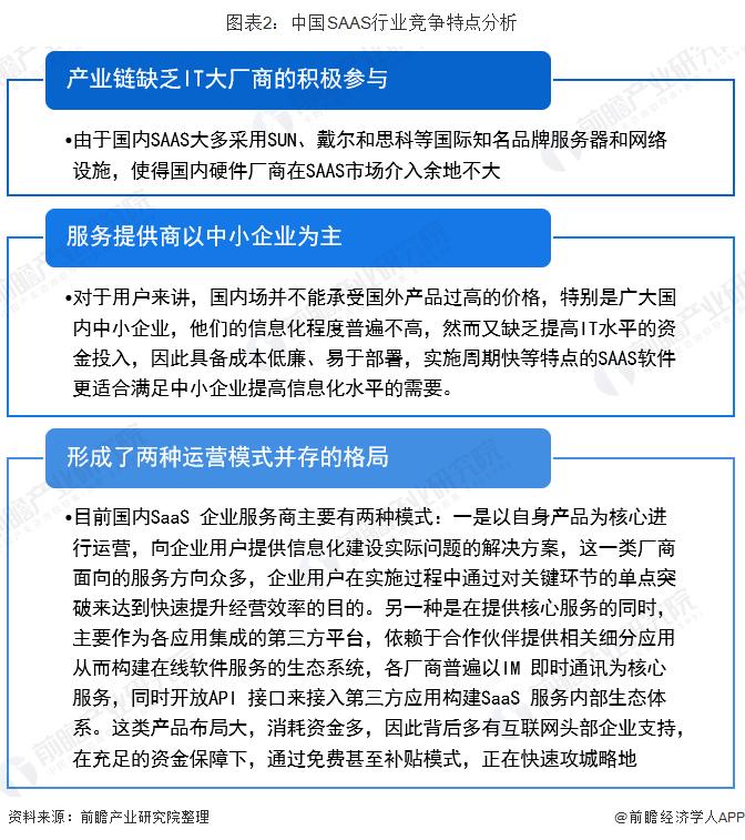 图表2:ChinaSAAS止业竞争特面分析