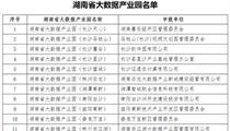 2019年湖南省大数据产业园名单(附申报流程)
