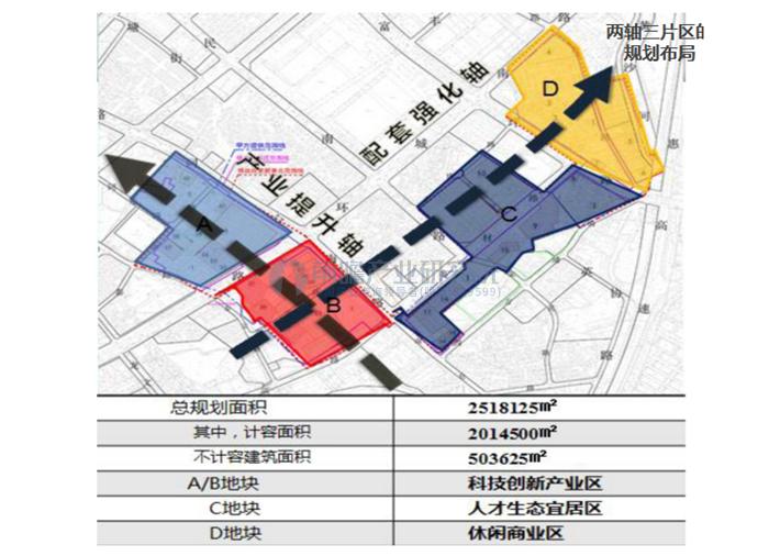 心海控股坪东产业规划项目案例