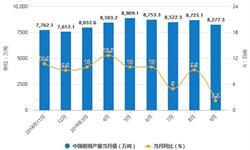 2019年Q3中国钢铁行业市场分析:<em>粗</em><em>钢</em>产量接近7.5亿吨 生铁产量超6.12亿吨