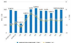 2019年前10月中国<em>手机</em>行业市场分析:产量超14亿台 市场出货量超3.2亿部