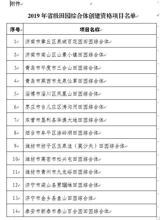 田园综合体名单