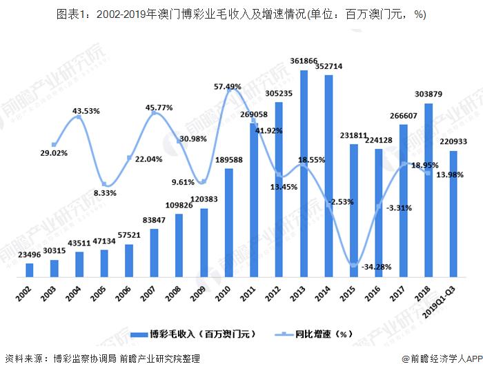 澳门人均gdp_中国第二小城市,上海约是它的193倍,靠旅游业使人均GDP全国第一